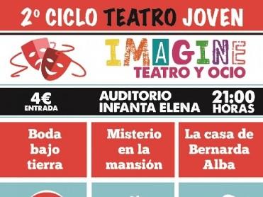 26th, 27th and 29th June Youth Theatre in Aguilas